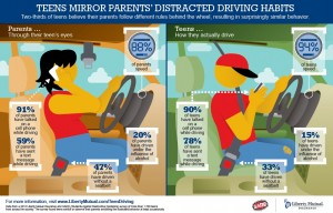 teen driver infographic